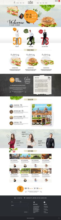 Creative WordPress Themes 2015