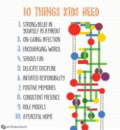 These are the 10 things Lead Pastor Steve Poe shared that kids need. Which is your favorite and why?