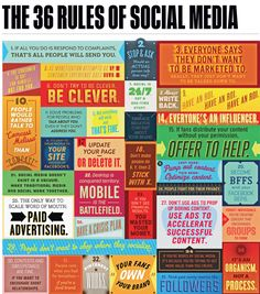 Infographic - The 36 Rules Of Social Media. This infographic, compiled by Fast Company, illustrates some of the best practices to going about your social media strategy and execution. Inbound Marketing, Social Marketing, Marketing Digital, Marketing Trends, Web Social, Marketing Online, Business Marketing, Content Marketing, Internet Marketing