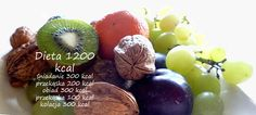 dieta 1200 kalorii efekty - Szukaj w Google