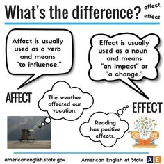 tags examples relate to various nouns or solids - Yahoo Image Search Results English Fun, English Lessons, Learn English, English Language, English Grammar, American English, Language Arts, Vocabulary Building, Vocabulary Words