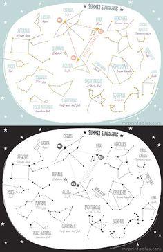 Free Printable Summer Constellation Map (Northern Hemisphere)