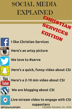 Social media explained for churches the google one is funny love social media platforms explained here you go in a nutshell of course fandeluxe Gallery