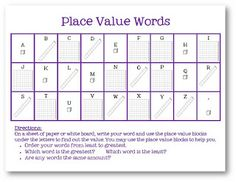 Place Value Words