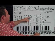 The Best Piano Lesson You've NEVER Seen! #SimplePianoTutorials