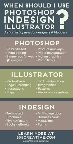 Download free adobe cs5 cheat sheet infographics adobe whats the difference between photoshop indesign and illustrator a free adobe creative cloud rulebook fandeluxe Images