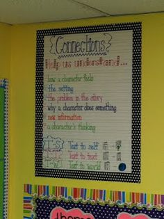 Life in First Grade: Classroom Decorating: Day Ten