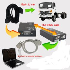2.0.2V Hino-Bowie Hino Diagnostic Explorer Update by CD