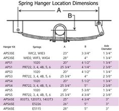 How to Determine the Distance for Mounting Trailer Spring Hangers on a Single Axle Trailer Trailer Dolly, Diy Camper Trailer, Trailer Build, Car Trailer, Utility Trailer, Welding Trailer, Trailer Axles, Motorcycle Storage Shed, Homemade Trailer