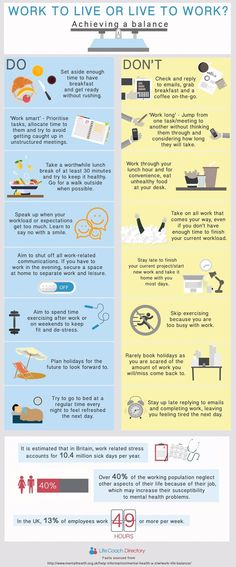 Work To Live Or Live To Work?: Achieving A Balance Infographic
