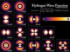 「量子力学」の画像検索結果