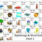 A MUST HAVE for literacy centers/rotations: http://www.teacherspayteachers.com/Product/READING-Phonics-Diphthong-and-Word-Ending-Practice-Charts