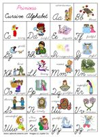"Princess alphabet in cursive with great key words such as ""etiquette"" for E"