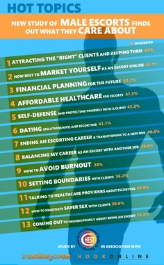 Here are some Surprising Results in a New Study On Male Escorts, So Take notes. Learn it, Love it, Be It. Financial Planning, Positive Thoughts, Behavior, How To Become, Gay, Success, Study, Positivity, Notes