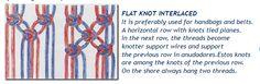 Flat Knot Interlaced