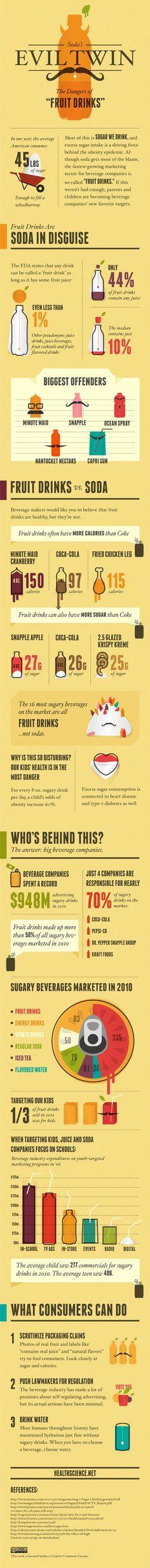 Soda's Evil Twin (Infographic)