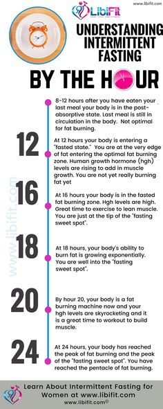 Learn about how your body burns fat during intermittent fasting hours so that you can determine how long to fast. Learn about how your body burns fat during intermittent fasting hours so that you can determine how long to fast. Weight Loss Meals, Weight Loss Challenge, Weight Loss Drinks, Losing Weight Tips, Diet Plans To Lose Weight, Weight Loss Program, How To Lose Weight Fast, Weight Gain, Diet Program