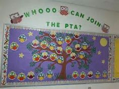 PTA membership board!! What my idea was already done.