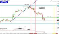 Lunes 14 de octubre de 2013, observo que no hay noticias importantes que pueda afectar a la volatilidad de las divisas.
