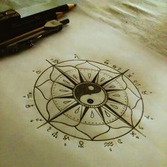 Astral map