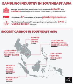 Southeast Asia as a gambling hub is quickly catching up with Macau. Being In The World, Southeast Asia, Industrial, Macau, How To Plan, Industrial Music