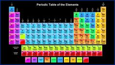 43 best periodic table wallpaper images on pinterest periodic big collection of printable pdf periodic tables this color printable periodic table covers all the essential element facts urtaz Image collections