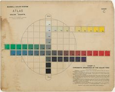 Munsell Color System, Atlas of Color Charts. Chart C, Chromatic Branches of the Color Tree. Sistema De Color Munsell, Munsell Color System, Bauhaus Colors, Color Psychology, Color Studies, Painting Lessons, Color Theory, Color Inspiration, All The Colors