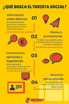 ¿Sabes qué busca el turista social? #Infografía #SocialMedia