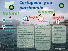 Hablamos de patrimonio de Cartagena por Magdalena Pastor Noguera