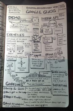 My #sketchnotes from Building New Experiences with Google Glass w/ Timothy Jordan @projectglass #glass #sxsw