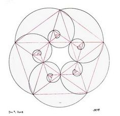 golden triangle 36 & 72 & 72 degrees  Fibonacci spiral and pentagon