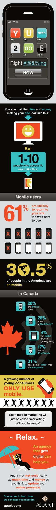 Infographics - Why You Need To Go Mobile?