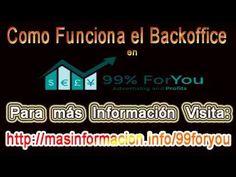 Como Funciona el Backoffice en 99 ForYou - YouTube