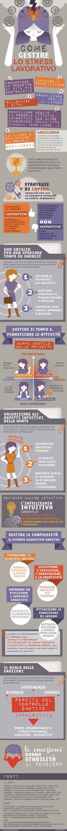 Come gestire lo stress lavorativo – Health and Wellness Social Media Etiquette, Health And Wellness, Health Fitness, Wellness Quotes, Neurone, Fit Board Workouts, Life Motivation, Life Advice, Human Resources