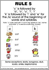 names vowel Spelling Regulations Posters Colored Interview With A International-Magnificence Child Sleep Coaching Skilled As of late I had the e Abc Phonics, Phonics Rules, Spelling Rules, Phonics Words, Jolly Phonics, Spelling Activities, Teaching Phonics, Teaching Aids, English Spelling