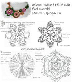 Love Crochet, Crochet Motif, Crochet Patterns, Crochet Leaves, Crochet Flowers, Holiday Crochet, Jewelry Boards, Different Fabrics, Baby Wearing