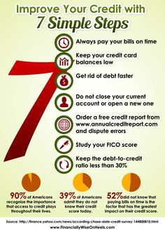 If you live in the US, taking care of your credit score should be one of your priorities. If you want to have the life you want, you must improve your credit.  Even if your credit score is poor, there are ways to improve your credit over the time. There is no magic pill, but these 7 simple steps guide you on your way. It may take time, but it is totally worth it.  http://www.financiallywiseonheels.com/improve-your-credit-with-7-simple-steps-infographic/  #creditscore #credit #personalfinance
