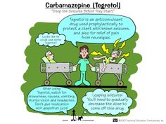 Nursing Mnemonics and Tips: Anticonvulsant-Carbamazepine (Tegretol)