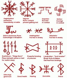 Norse Viking Warrior Symbols.