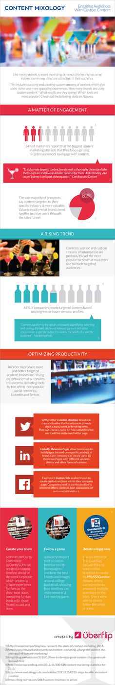Content Mixology: Engaging Audiences With Custom Content - #infographic #contentmarketing