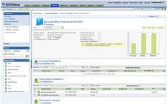 Administracion Licencias Software | service-desk | ManageEngine | Productos