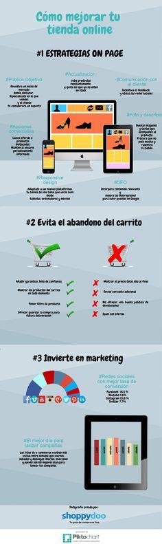 Infografía de shoppydoo que prporciona consejos para mejorar la tienda online