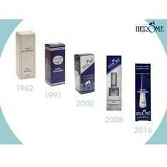 Herome: trendsetter in nail and hand care for over 30 years.