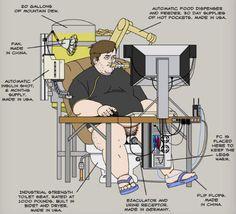 Internet troll diagram (NSFW-ish)