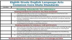 3rd GRADE - 12th GRADE ELA Common Core Teacher Checklists (8th grade preview shown)  FREE six-page, user-friendly downloads are available for each grade level.