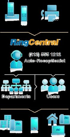 RingCentral Office: Overview on How it Works - http://couponcodeshub.blogspot.com/2013/05/ringcentral-referral-code.html