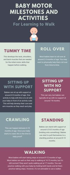 Must Have Tips for Helping Your Baby Learn to Walk - Nurturing Tamra - Baby Development Baby Development Chart, Development Milestones, Language Development, Baby Milestone Chart, Baby Rolling Over, Baby Lernen, Baby Information, Baby Care Tips, Baby Tips