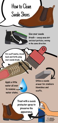 here is some Infographic about how to clean suede shoes #bootmoodfoot #shoecare Clean Suede Shoes, How To Clean Suede, Infographic, Cleaning, Boots, Shopping, Crotch Boots, Infographics, Shoe Boot