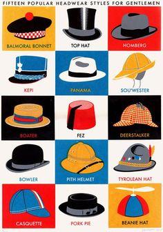 Fifteen popular headwear styles for Gentlemen