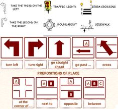 Learning how to ask for and give directions English lesson